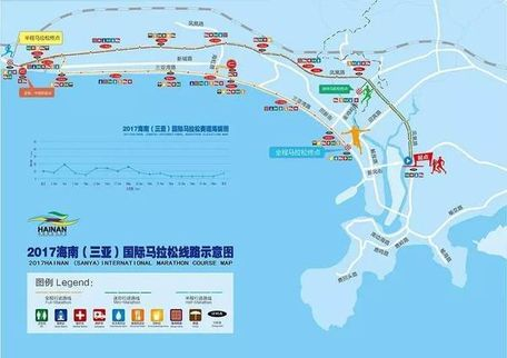 天涯海角(折返)--海榆(西)线--御海路--三亚湾路--海虹路--新城路--玉